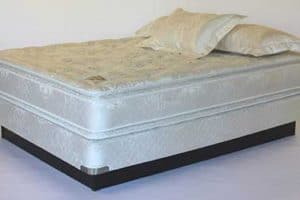 Read more about the article Do You Need a Box Spring? What Is the Point of It?