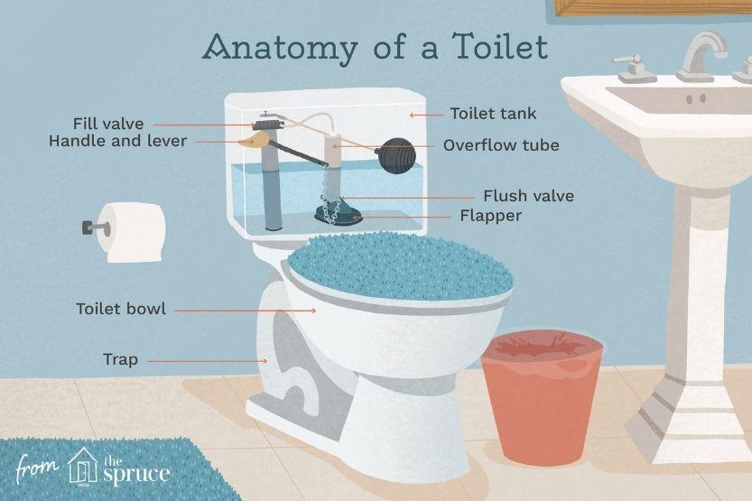 toilet randomly runs for a few seconds